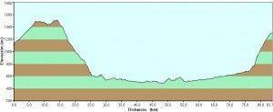 camino-santiago-perfil-etapa7-30-07-2008-rabanal-del-camino-do-cebreiro